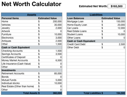 Printables Personal Net Worth Worksheet worth worksheet davezan net davezan