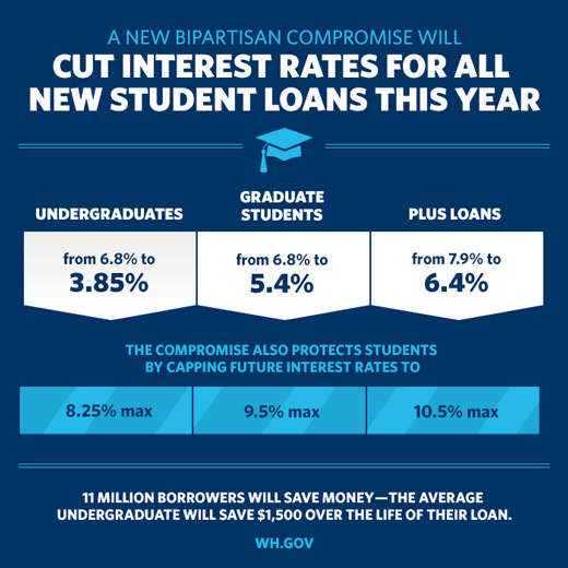 new-student-loan-law-offers